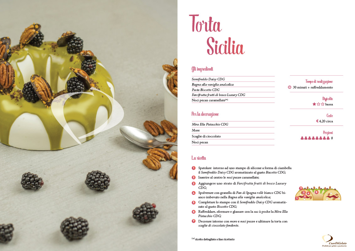 Torta Sicilia